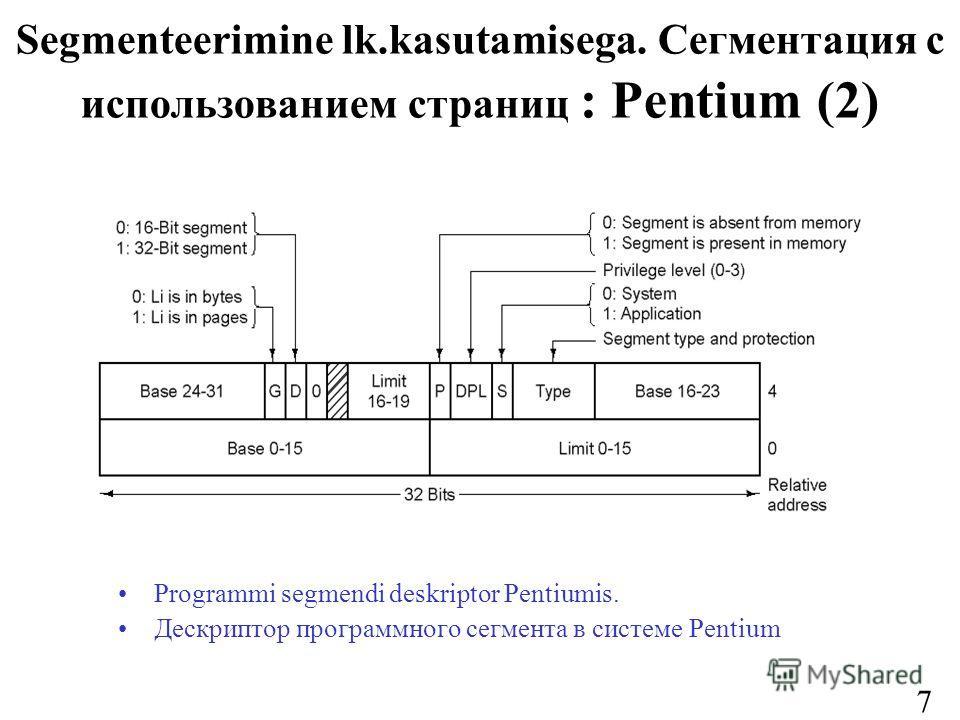 72 Segmenteerimine lk.kasutamisega. Сегментация с использованием страниц : Pentium (2) Programmi segmendi deskriptor Pentiumis. Дескриптор программного сегмента в системе Pentium