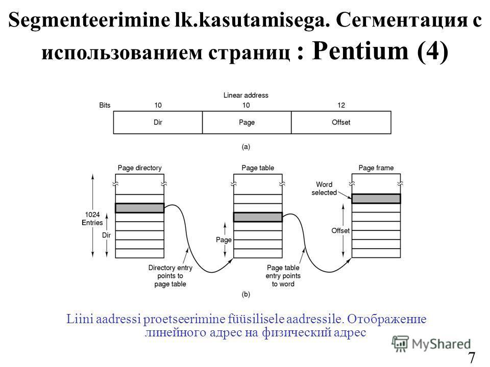 74 Segmenteerimine lk.kasutamisega. Сегментация с использованием страниц : Pentium (4) Liini aadressi proetseerimine füüsilisele aadressile. Отображение линейного адрес на физический адрес