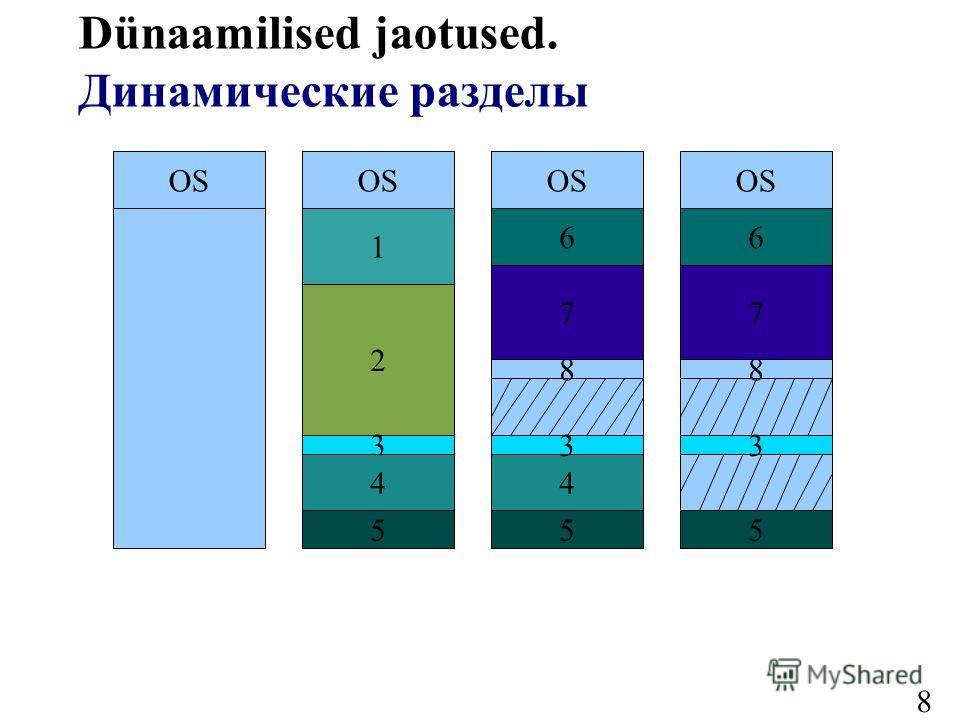 8 Dünaamilised jaotused. Динамические разделы OS 1 2 3 4 5 6 7 4 5 6 7 8 5 8 33