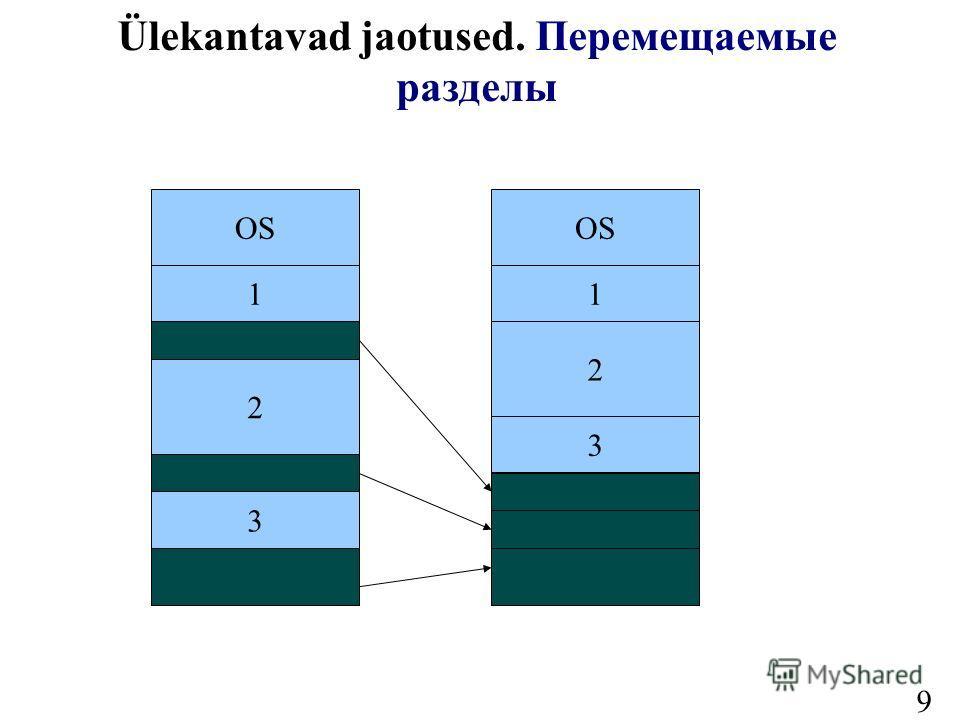 9 Ülekantavad jaotused. Перемещаемые разделы OS 1 2 3 1 2 3