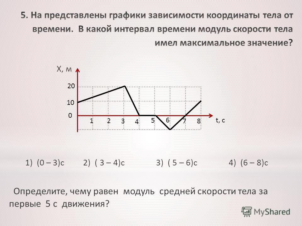 Х, м 1) (0 – 3)c 2) ( 3 – 4)c 3) ( 5 – 6)c 4) (6 – 8)c Определите, чему равен модуль средней скорости тела за первые 5 с движения? 0 10 20 12 3 4 5 6 78 t, c