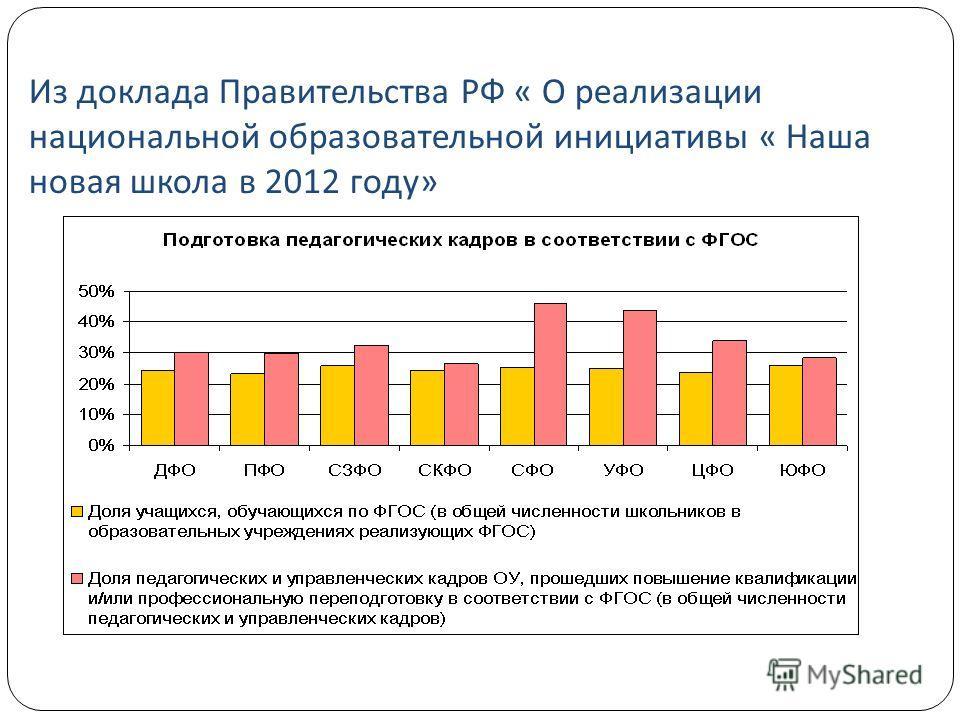 Из доклада Правительства РФ « О реализации национальной образовательной инициативы « Наша новая школа в 2012 году »