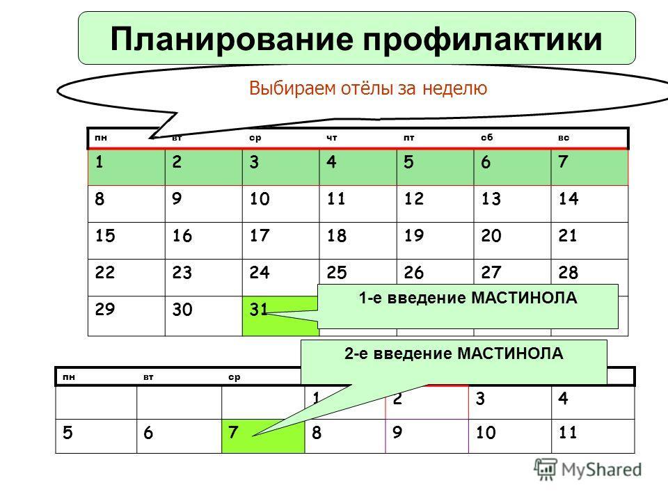 пнвтсрчтптсбвс 1234567 891011121314 15161718192021 22232425262728 293031 Выбираем отёлы за неделю Планирование профилактики 1-е введение МАСТИНОЛА пнвтсрчтптсбвс 1234 567891011 2-е введение МАСТИНОЛА
