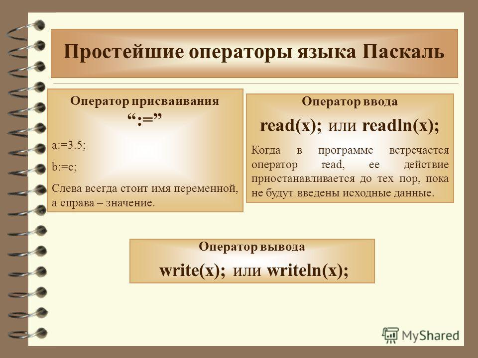 Простейшие операторы языка Паскаль Оператор присваивания := a:=3.5; b:=c; Слева всегда стоит имя переменной, а справа – значение. Оператор ввода read(x); или readln(x); Когда в программе встречается оператор read, ее действие приостанавливается до те