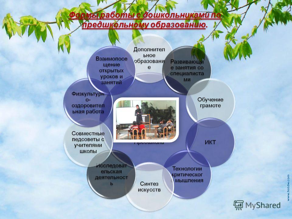 Формы работы с дошкольниками по предшкольному образованию.