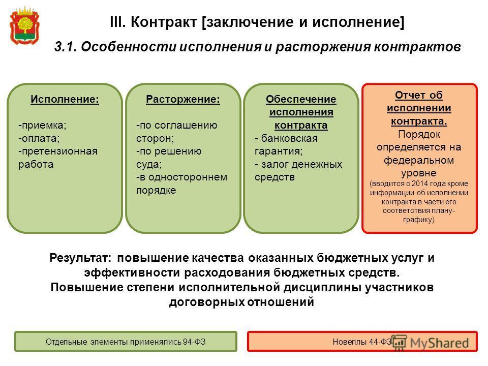 III. Контракт [заключение и исполнение] 3.1. Особенности исполнения и расторжения контрактов Исполнение: -приемка; -оплата; -претензионная работа Отчет об исполнении контракта. Порядок определяется на федеральном уровне (вводится с 2014 года кроме ин