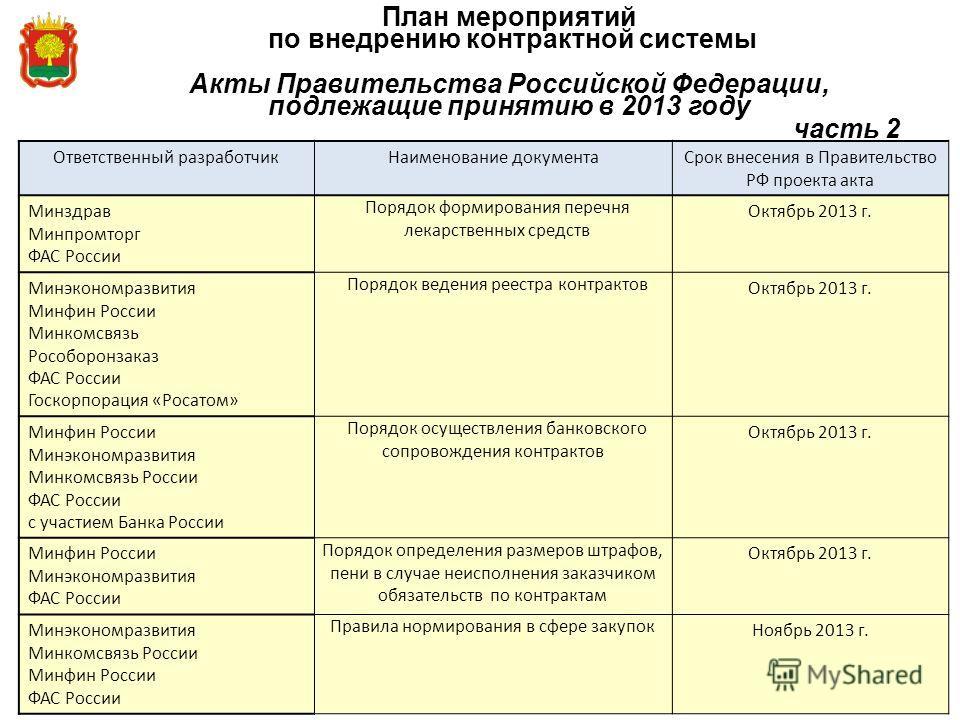 План мероприятий по внедрению контрактной системы Акты Правительства Российской Федерации, подлежащие принятию в 2013 году часть 2 Ответственный разработчикНаименование документаСрок внесения в Правительство РФ проекта акта Минздрав Минпромторг ФАС Р