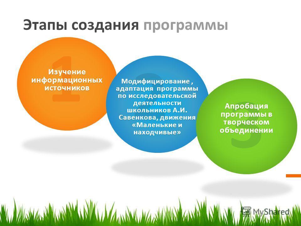 Этапы создания программы 1 Изучение информационных источников 2 Модифицирование, адаптация программы по исследовательской деятельности школьников А.И. Савенкова, движения «Маленькие и находчивые» 3 Апробация программы в творческом объединении
