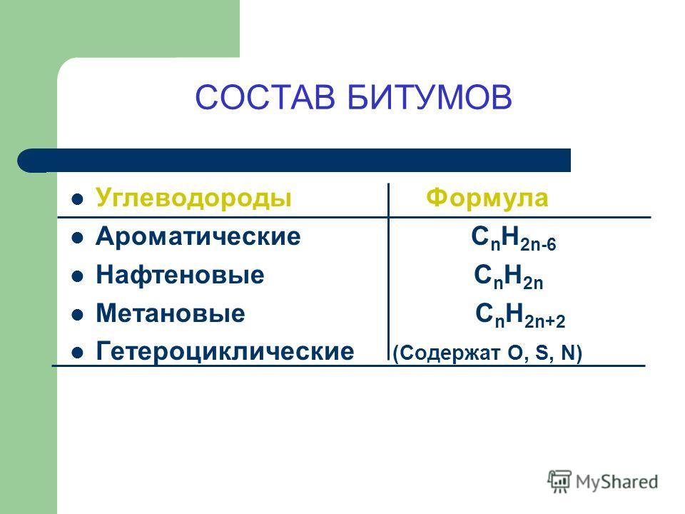 СОСТАВ БИТУМОВ Углеводороды Формула Ароматические C n H 2n-6 Нафтеновые C n H 2n Метановые C n H 2n+2 Гетероциклические (Содержат O, S, N)