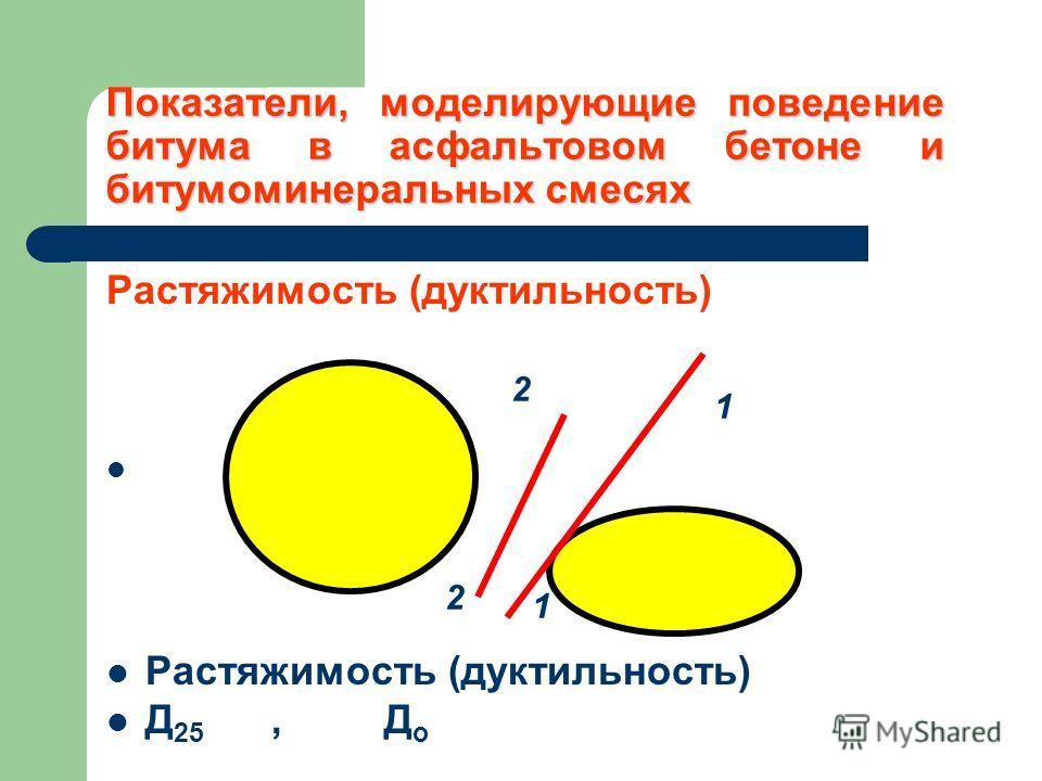 Показатели, моделирующие поведение битума в асфальтовом бетоне и битумоминеральных смесях Растяжимость (дуктильность) Растяжимость (дуктильность) Д 25, Д о 1 1 2 2