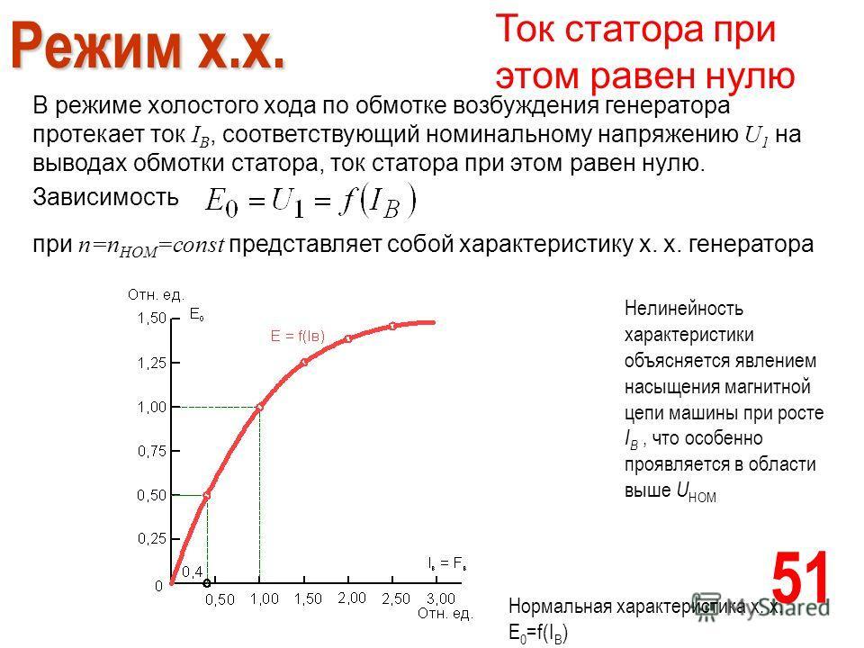 51 Режим х.х. В режиме холостого хода по обмотке возбуждения генератора протекает ток I В, соответствующий номинальному напряжению U 1 на выводах обмотки статора, ток статора при этом равен нулю. Зависимость при n=n НОМ =соnst представляет собой хара