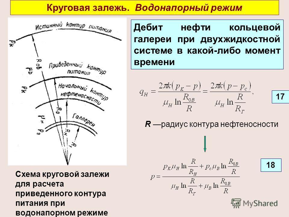 Круговая залежь. Водонапорный режим Схема круговой залежи для расчета приведенного контура питания при водонапорном режиме Дебит нефти кольцевой галереи при двухжидкостной системе в какой-либо момент времени R радиус контура нефтеносности 17 18