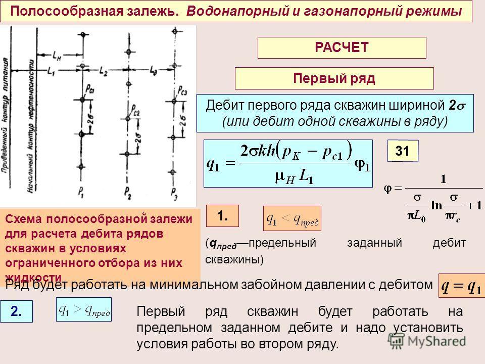 Полосообразная залежь. Водонапорный и газонапорный режимы Схема полосообразной залежи для расчета дебита рядов скважин в условиях ограниченного отбора из них жидкости, Дебит первого ряда скважин шириной 2 (или дебит одной скважины в ряду) 3131 РАСЧЕТ