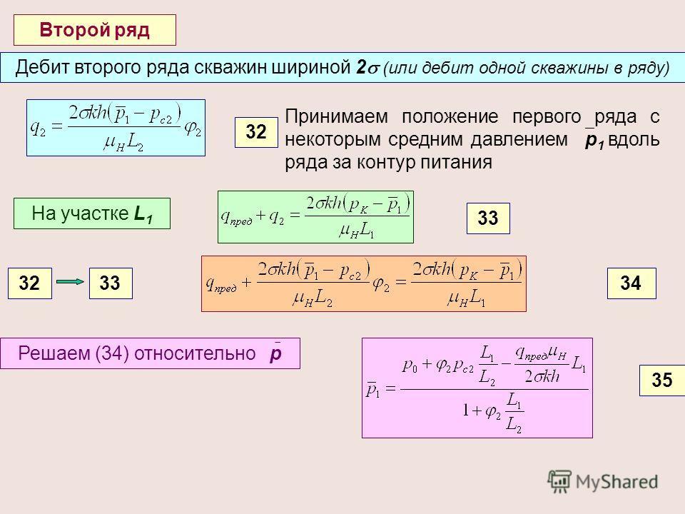 Второй ряд Дебит второго ряда скважин шириной 2 (или дебит одной скважины в ряду) Принимаем положение первого ряда с некоторым средним давлением р 1 вдоль ряда за контур питания На участке L 1 3232 3 323233434 Решаем (34) относительно р 3535