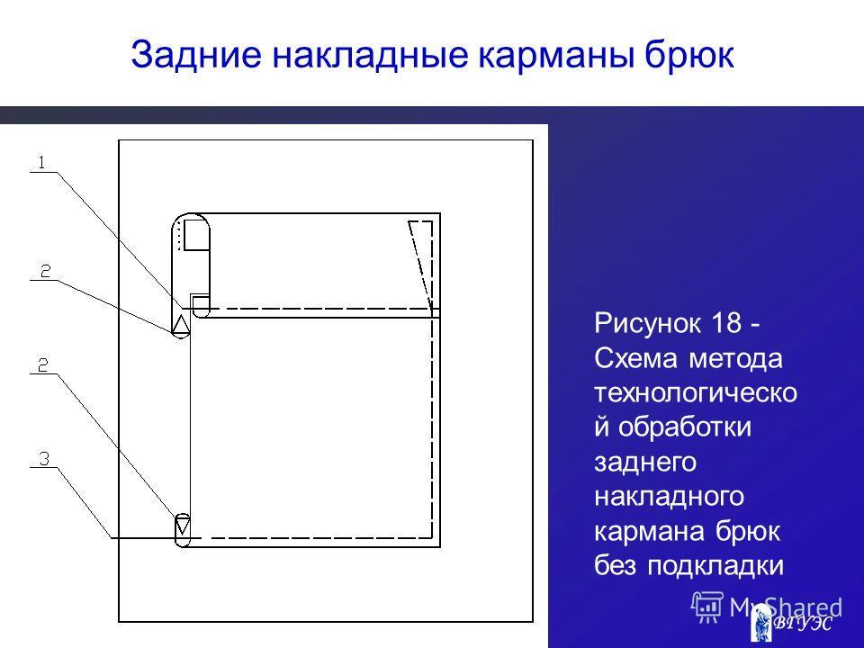 Задние накладные карманы брюк Рисунок 18 - Схема метода технологическо й обработки заднего накладного кармана брюк без подкладки
