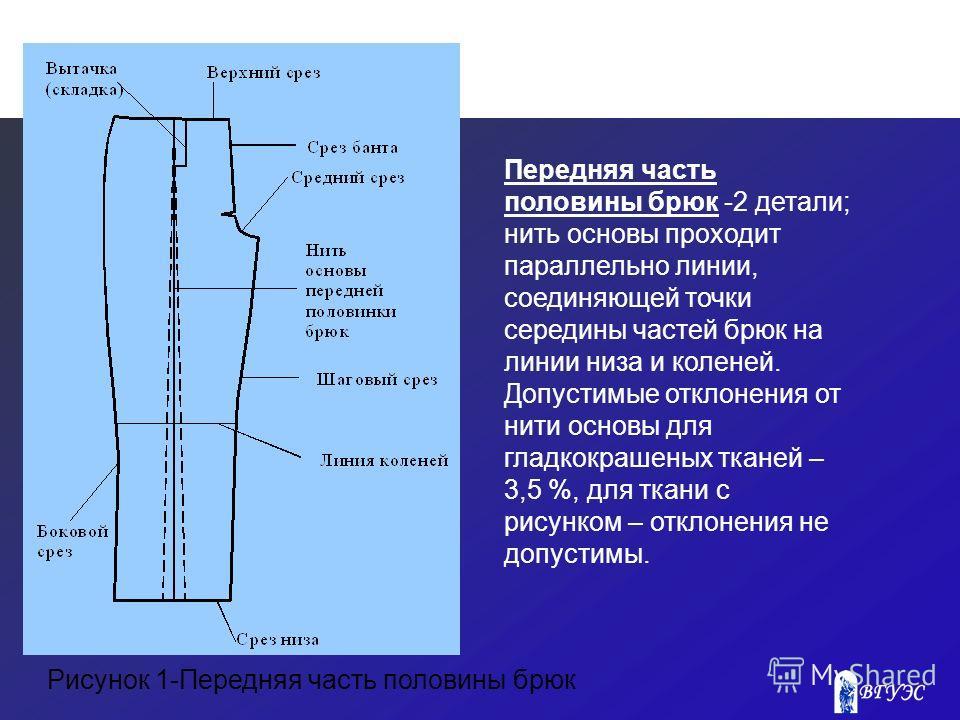 Рисунок 1-Передняя часть половины брюк Передняя часть половины брюк -2 детали; нить основы проходит параллельно линии, соединяющей точки середины частей брюк на линии низа и коленей. Допустимые отклонения от нити основы для гладкокрашеных тканей – 3,