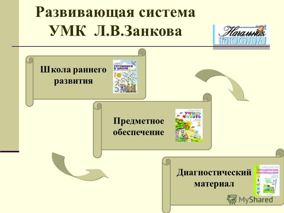 Развивающая система УМК Л.В.Занкова Школа раннего развития Предметное обеспечение Диагностический материал