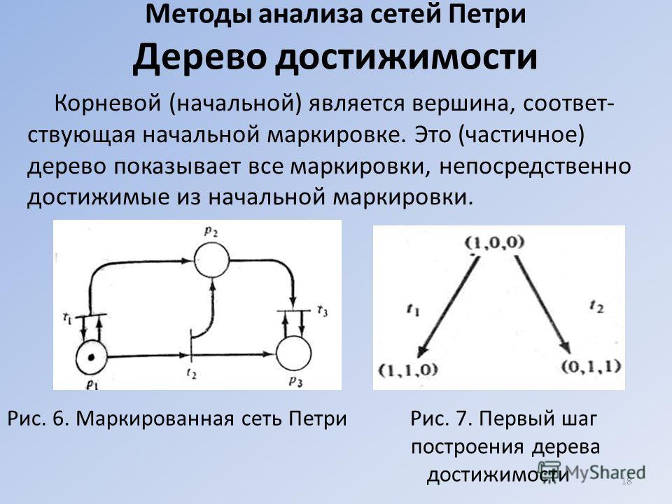 Методы анализа сетей Петри Дерево достижимости Корневой (начальной) является вершина, соответ- ствующая начальной маркировке. Это (частичное) дерево показывает все маркировки, непосредственно достижимые из начальной маркировки. 18 Рис. 6. Маркированн
