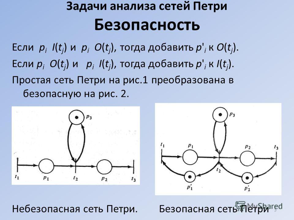Задачи анализа сетей Петри Безопасность Если p i I(t j ) и p i О(t j ), тогда добавить p' i к О(t j ). Если p i О(t j ) и p i I(t j ), тогда добавить p' i к I(t j ). Простая сеть Петри на рис.1 преобразована в безопасную на рис. 2. Небезопасная сеть