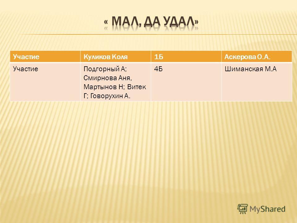 УчастиеКуликов Коля1БАскерова О.А. УчастиеПодгорный А; Смирнова Аня, Мартынов Н; Витек Г; Говорухин А. 4БШиманская М.А