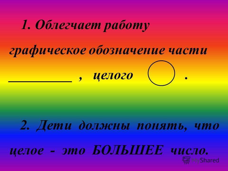 1. Облегчает работу графическое обозначение части _________, целого. 2. Дети должны понять, что целое - это БОЛЬШЕЕ число.