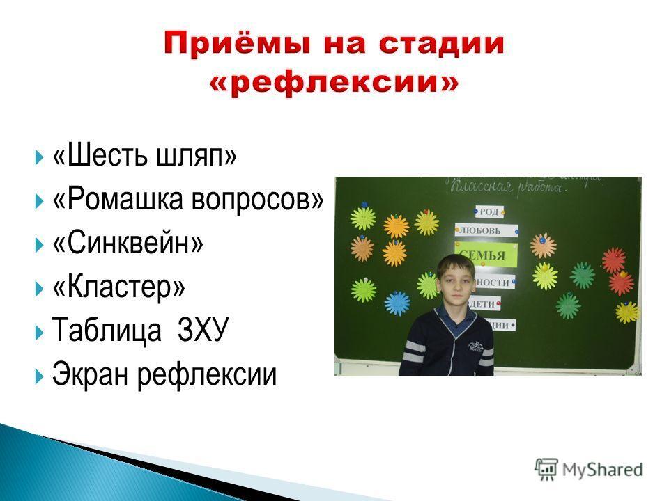 «Шесть шляп» «Ромашка вопросов» «Синквейн» «Кластер» Таблица ЗХУ Экран рефлексии