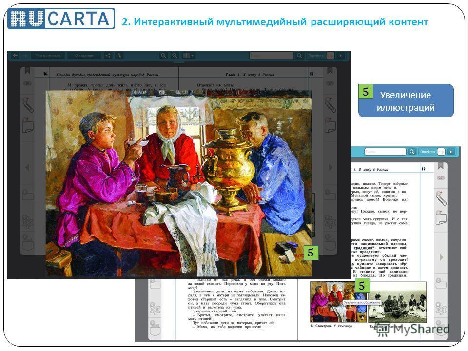 2. Интерактивный мультимедийный расширяющий контент Увеличение иллюстраций 5 5 5