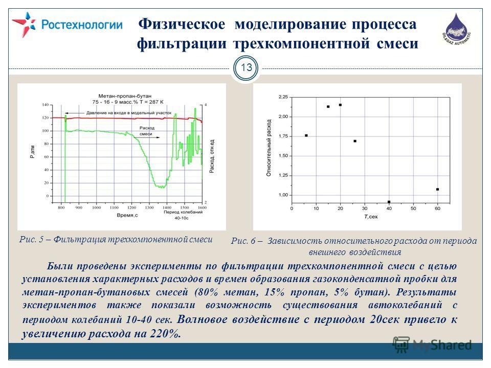 Физическое моделирование процесса фильтрации трехкомпонентной смеси 13 Были проведены эксперименты по фильтрации трехкомпонентной смеси с целью установления характерных расходов и времен образования газоконденсатной пробки для метан-пропан-бутановых