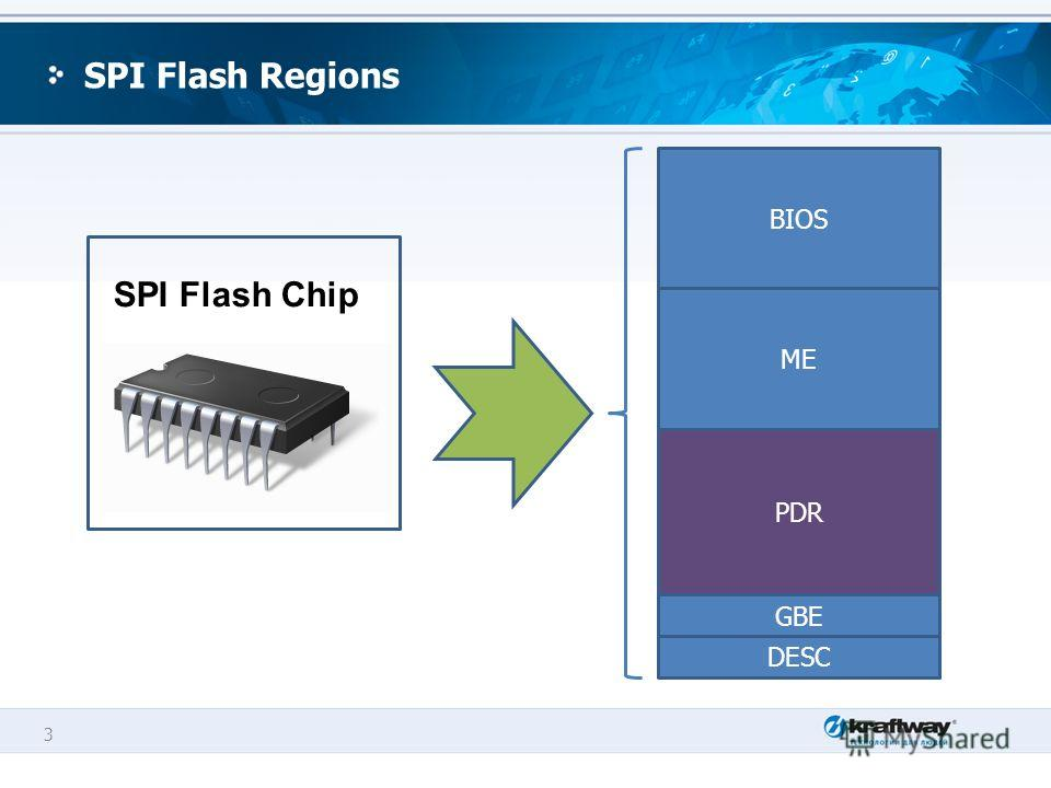 3 SPI Flash Regions BIOS ME PDR GBE DESC SPI Flash Chip