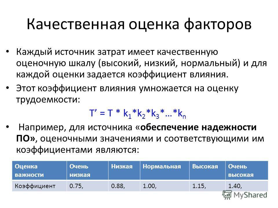 Качественная оценка факторов Каждый источник затрат имеет качественную оценочную шкалу (высокий, низкий, нормальный) и для каждой оценки задается коэффициент влияния. Этот коэффициент влияния умножается на оценку трудоемкости: Т = Т * k 1 *k 2 *k 3 *