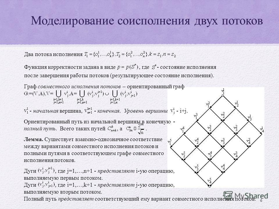 6 Моделирование соисполнения двух потоков Два потока исполнения Функция корректности задана в виде, где - состояние исполнения после завершения работы потоков (результирующее состояние исполнения). - начальная вершина, - конечная. Уровень вершины - i