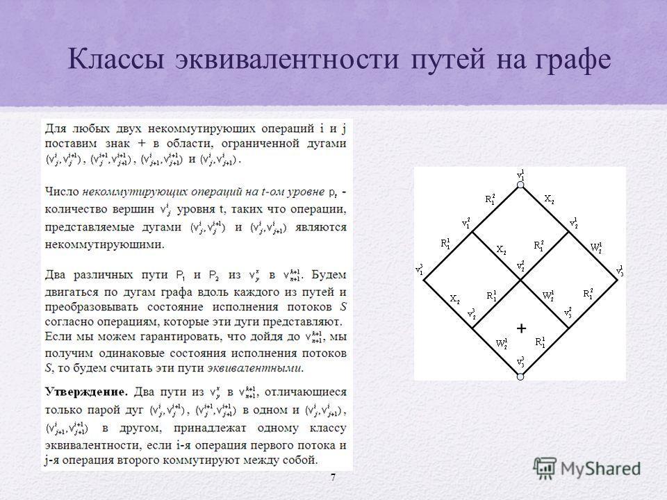 Классы эквивалентности путей на графе 7