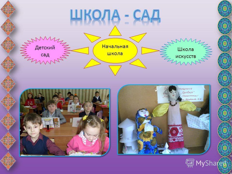 Детский сад Школа искусств Начальная школа