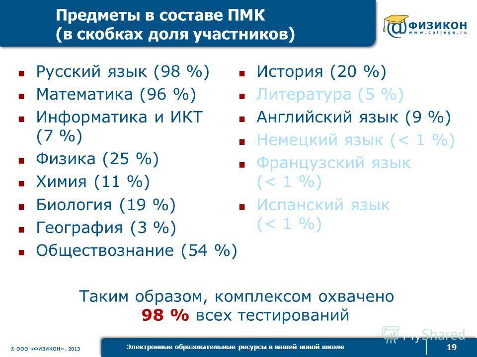 © ООО «ФИЗИКОН», 2013 19 Электронные образовательные ресурсы в нашей новой школе Предметы в составе ПМК (в скобках доля участников) Русский язык (98 %) Математика (96 %) Информатика и ИКТ (7 %) Физика (25 %) Химия (11 %) Биология (19 %) География (3
