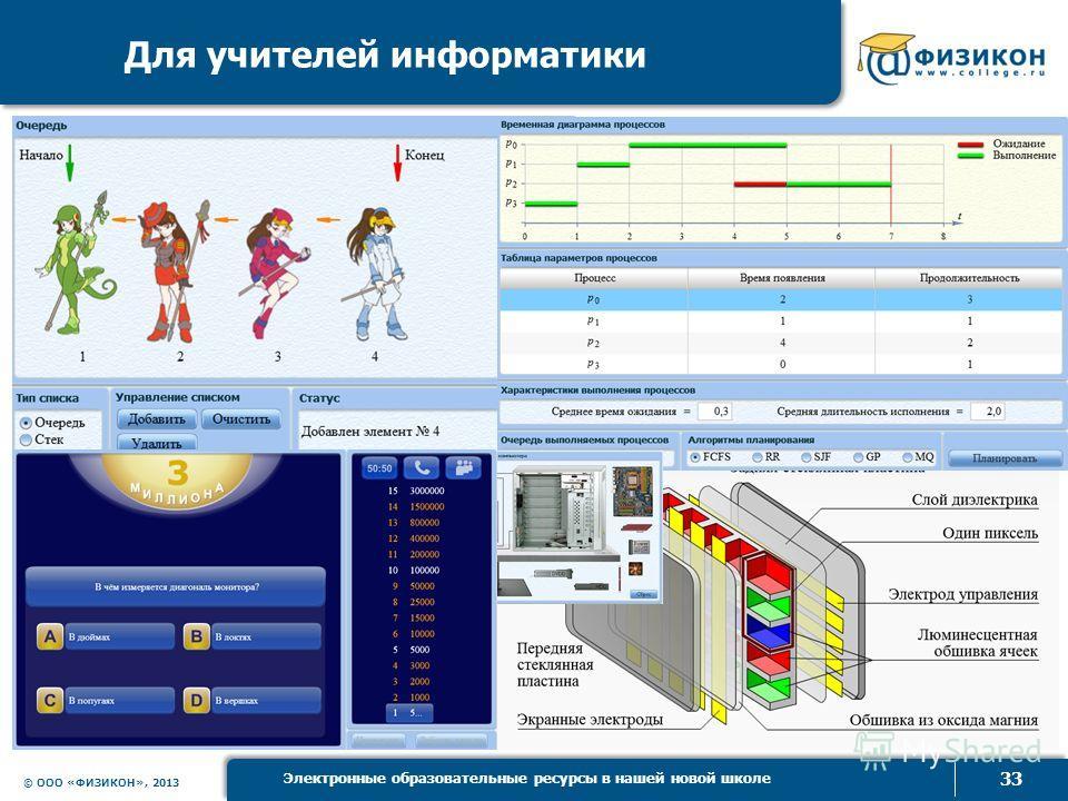 © ООО «ФИЗИКОН», 2013 33 Электронные образовательные ресурсы в нашей новой школе Для учителей информатики