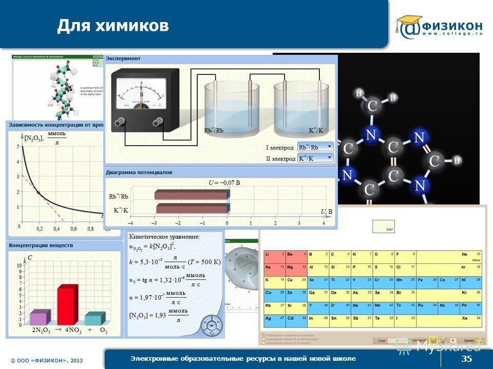© ООО «ФИЗИКОН», 2013 35 Электронные образовательные ресурсы в нашей новой школе Для химиков
