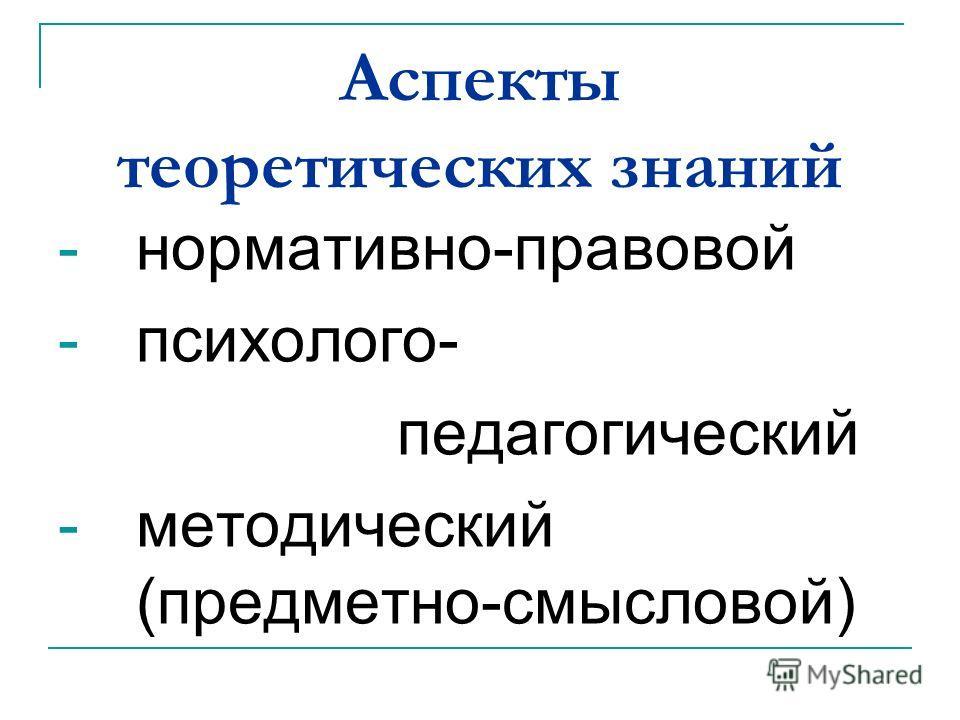 Аспекты теоретических знаний -нормативно-правовой -психолого- педагогический -методический (предметно-смысловой)
