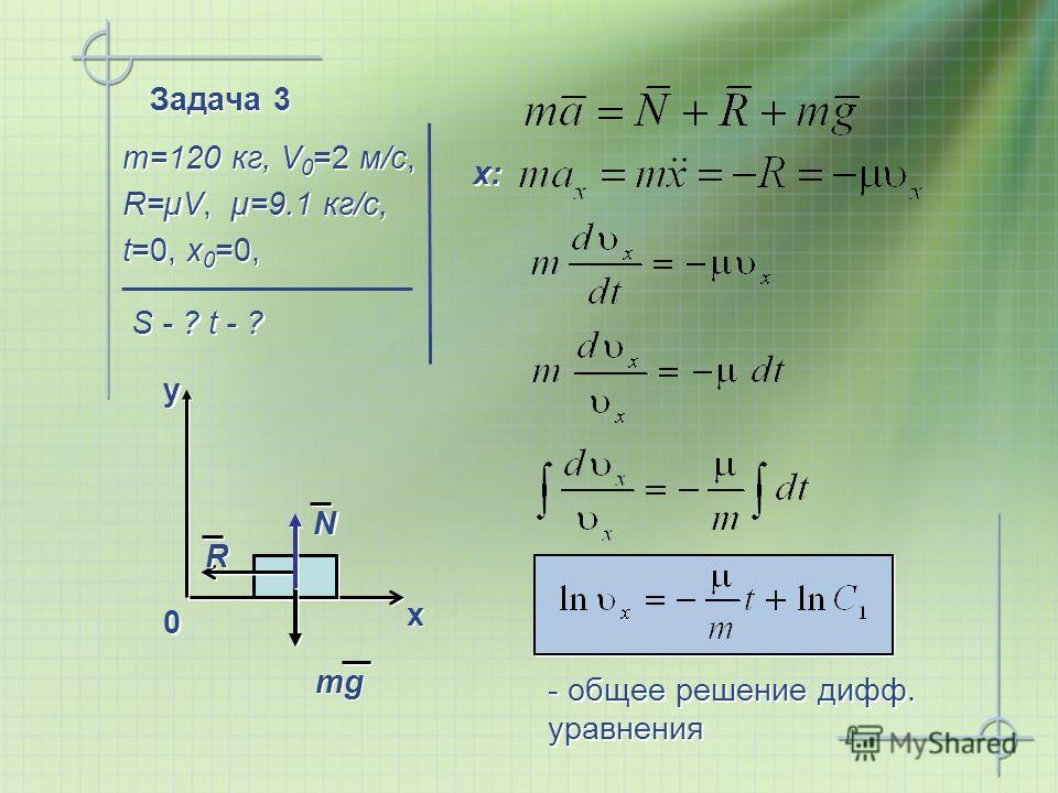 Задача 3 m=120 кг, V 0 =2 м/c, R=µV, µ=9.1 кг/с, t=0, x 0 =0, m=120 кг, V 0 =2 м/c, R=µV, µ=9.1 кг/с, t=0, x 0 =0, S - ? t - ? x x y y 0 0 mg N N x: - общее решение дифф. уравнения R R