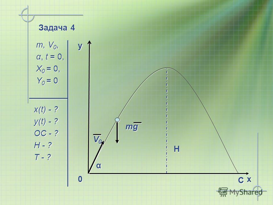 Задача 4 m, V 0, α, t = 0, X 0 = 0, Y 0 = 0 m, V 0, α, t = 0, X0 = 0,X0 = 0, Y0 = 0Y0 = 0 x(t) - ? y(t) - ? OC - ? H - ? T - ? x(t) - ? y(t) - ? OC - ? H - ? T - ? x x 0 0 mg V0V0 V0V0 C C y y α α H H