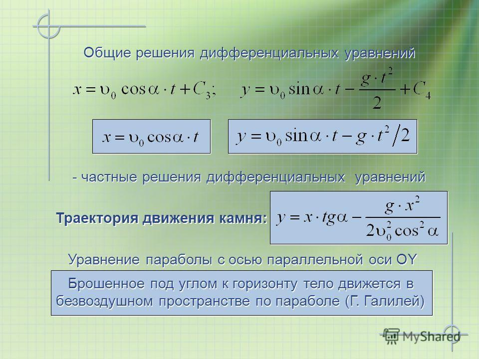 Общие решения дифференциальных уравнений - частные решения дифференциальных уравнений Траектория движения камня: Уравнение параболы с осью параллельной оси OY Брошенное под углом к горизонту тело движется в безвоздушном пространстве по параболе (Г. Г