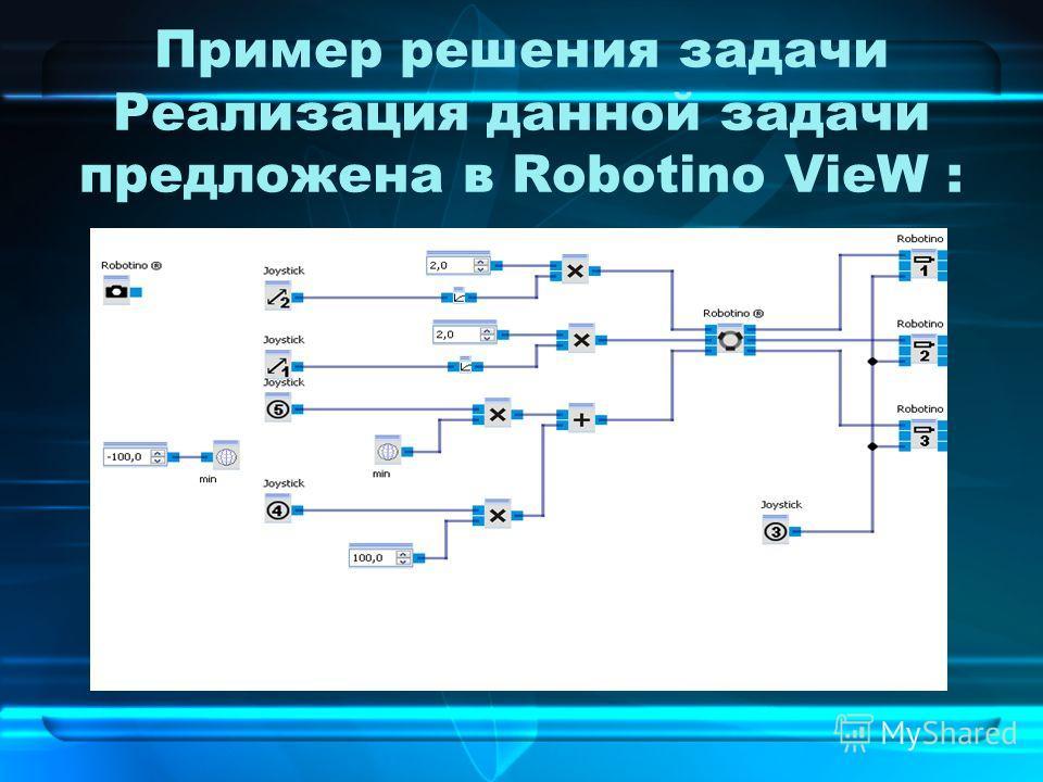 Пример решения задачи Реализация данной задачи предложена в Robotino VieW :