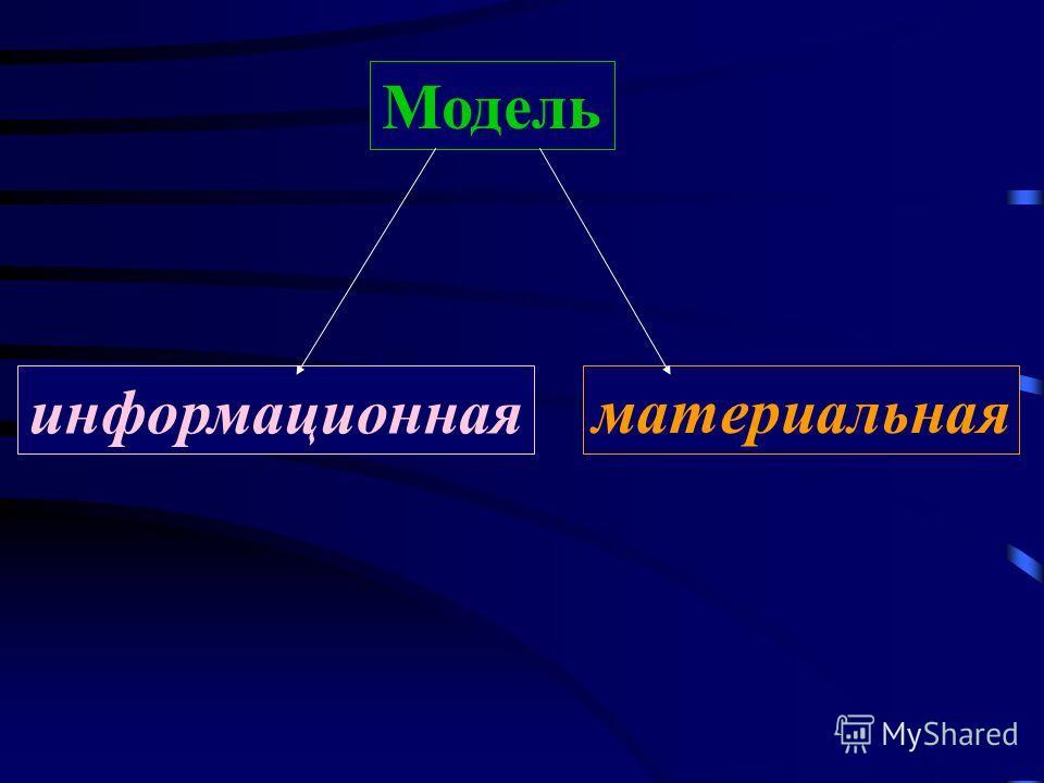 Модель информационная материальная