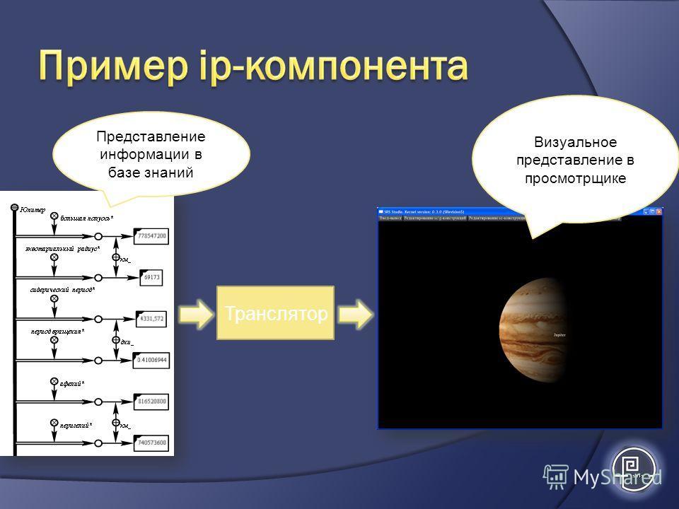 Визуальное представление в просмотрщике Представление информации в базе знаний Транслятор