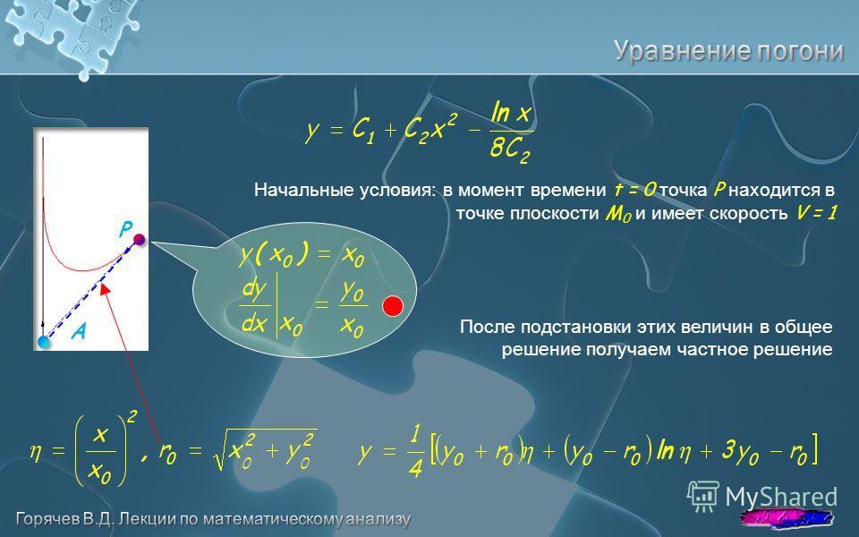 Начальные условия: в момент времени t = 0 точка P находится в точке плоскости M 0 и имеет скорость V = 1 После подстановки этих величин в общее решение получаем частное решение P A