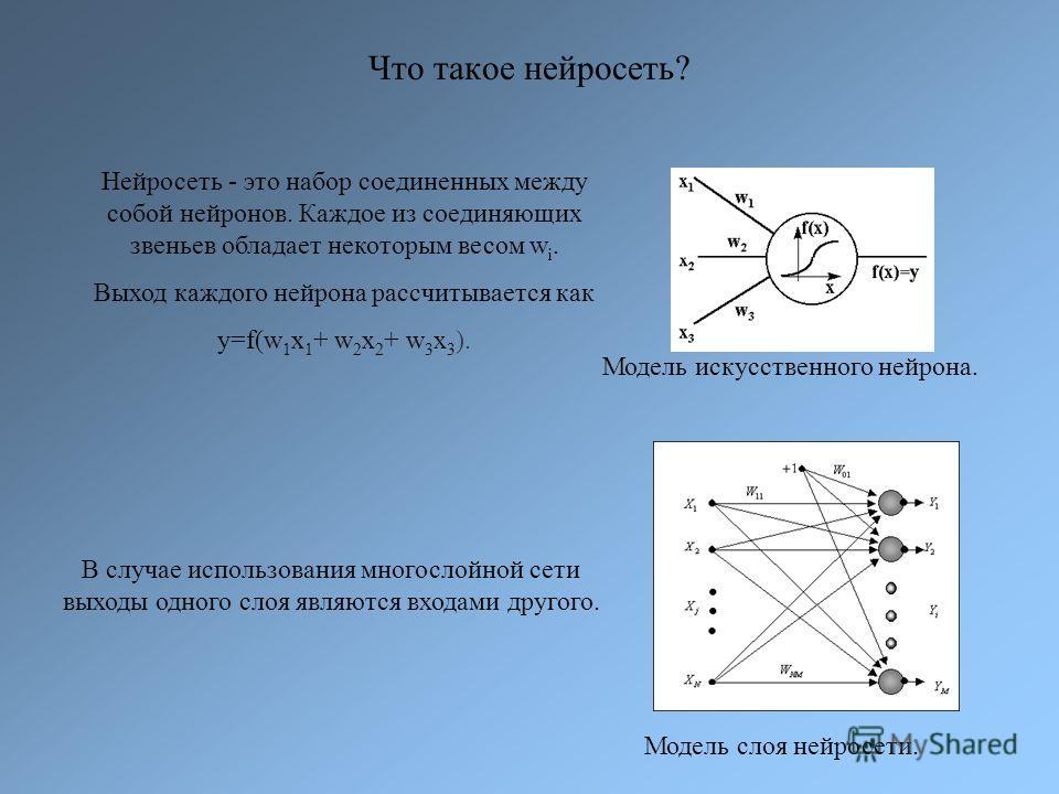 Что такое нейросеть? Модель искусственного нейрона. В случае использования многослойной сети выходы одного слоя являются входами другого. Нейросеть - это набор соединенных между собой нейронов. Каждое из соединяющих звеньев обладает некоторым весом w