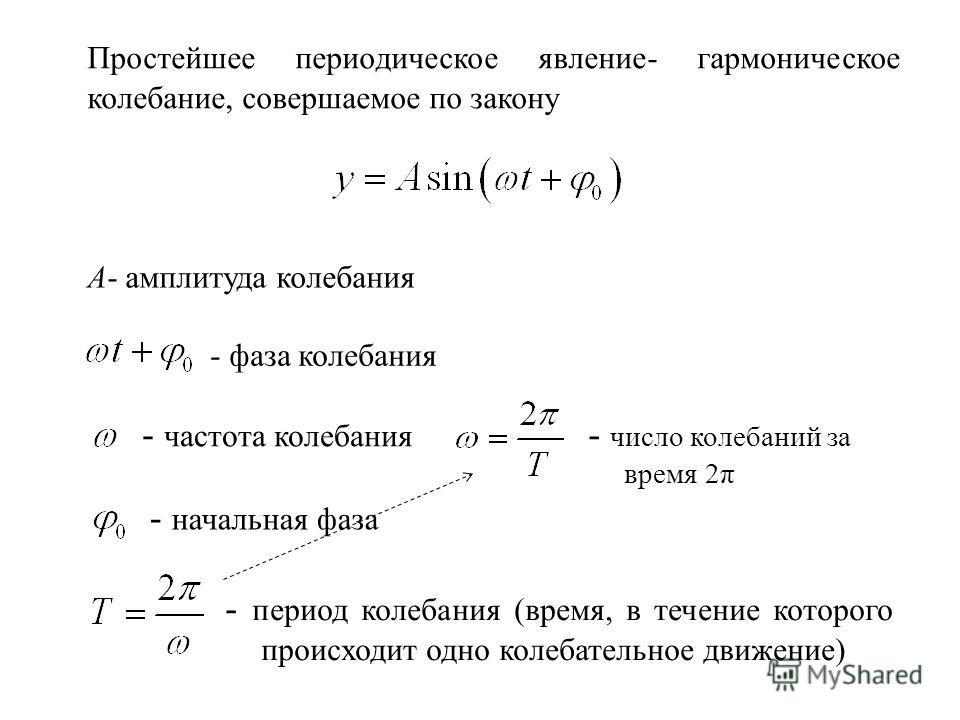 Простейшее периодическое явление- гармоническое колебание, совершаемое по закону А- амплитуда колебания - фаза колебания - частота колебания - начальная фаза - период колебания (время, в течение которого происходит одно колебательное движение) - числ