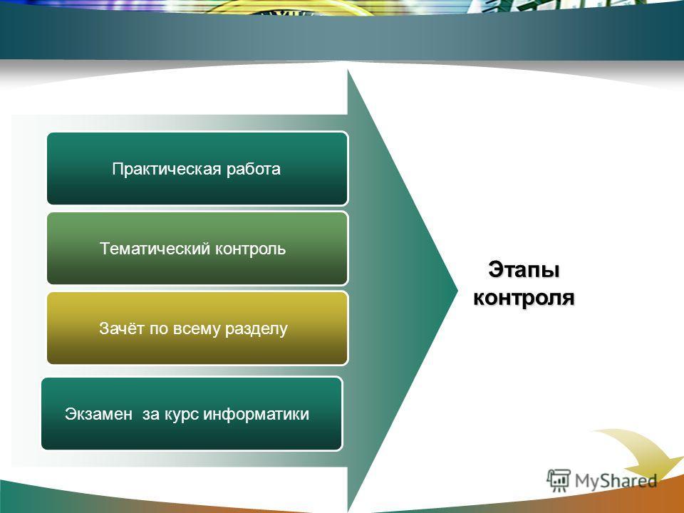 Практическая работа Тематический контроль Зачёт по всему разделу Этапы контроля Экзамен за курс информатики