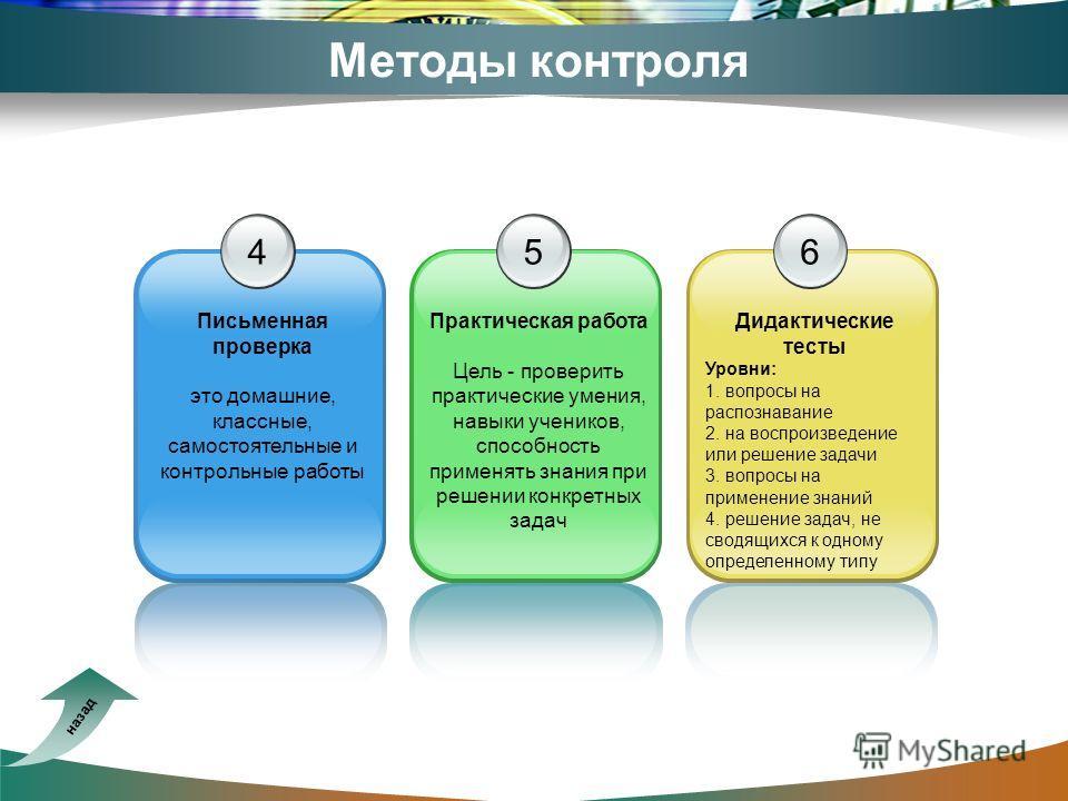 Методы контроля 4 Письменная проверка это домашние, классные, самостоятельные и контрольные работы 5 Практическая работа Цель - проверить практические умения, навыки учеников, способность применять знания при решении конкретных задач 6 Дидактические