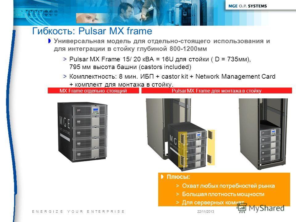 E N E R G I Z E Y O U R E N T E R P R I S E22/11/2013 Гибкость: Pulsar MX frame Плюсы: >Охват любых потребностей рынка >Большая плотность мощности >Для серверных комнат Универсальная модель для отдельно-стоящего использования и для интеграции в стойк