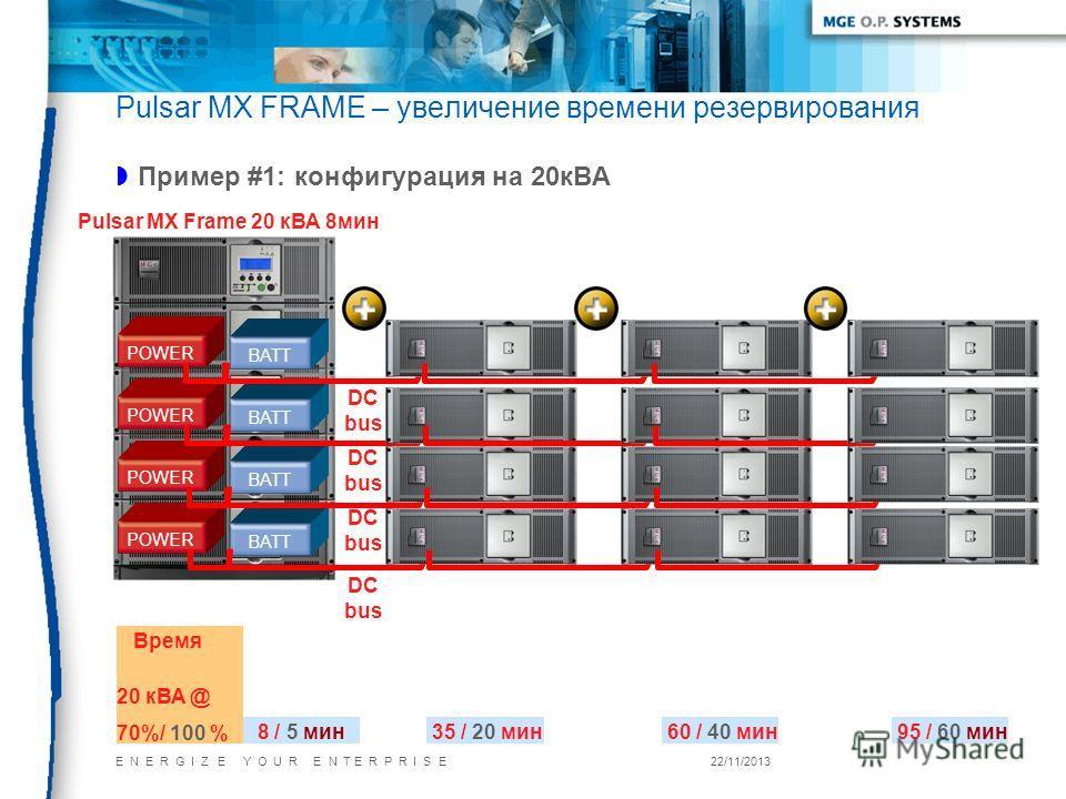 E N E R G I Z E Y O U R E N T E R P R I S E22/11/2013 Pulsar MX FRAME – увеличение времени резервирования Пример #1: конфигурация на 20кВА Pulsar MX Frame 20 кВА 8мин POWER BATT Время 20 кВА @ 70%/ 100 % 8 / 5 мин 35 / 20 мин 60 / 40 мин 95 / 60 мин